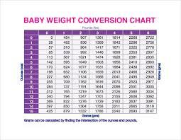 wt chart for infants templates memberpro co