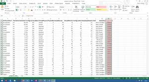 Project Cost Estimate Template Spreadsheet by Rethinking Sharepoint Project Cost Estimation With Azure Machine