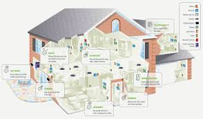 Home Wifi System by Design And Implementation Of A Wifi Based Home Automation System