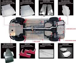 lexus car body parts body undertray body parts product information