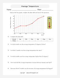 analyze the line graph and use the data to complete the table and