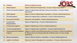 Diesel Technician Resume Total Commander Resume Copy Sample Resume For A Customer Service