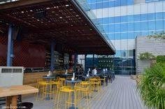 Top Ten Rooftop Bars Image Result For Top Ten Rooftop Bars Roof Top Pinterest