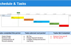 project status report template ppt download cpanj info