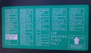 2014 nissan xterra fuse box telemecanique vfd wiring diagram tiny