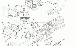 stihl parts diagram wiring diagram and fuse box diagram in stihl
