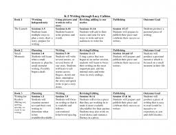 shared writing first grade youtube lesson plans 3rd maxresde