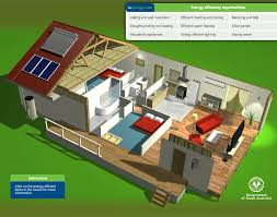 Sagovau Interactive Energy Efficient Home - Designing an energy efficient home