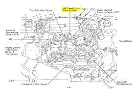 subaru outback engine diagram wiring amazing wiring diagram
