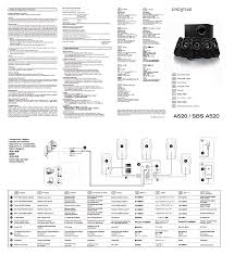 creative home theater system a520 pdf user u0027s manual free download