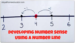 kindergarten number lines math concpet board for preschool and kindergarten