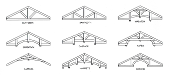 decorative ceiling truss designs