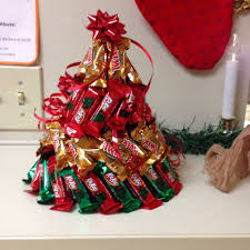 candy christmas tree musely