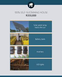 how much it will cost you to say goodbye eskom self sustaining house
