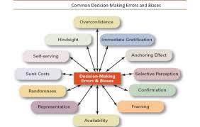 online confirmation class crisis management decision online class communication