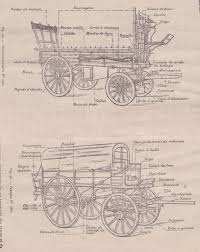 french 75mm french horse drawn equipment
