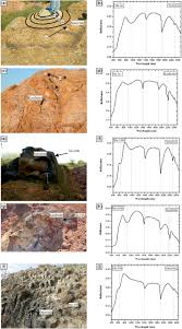 alteration and submergence of basalts in kachchh gujarat india