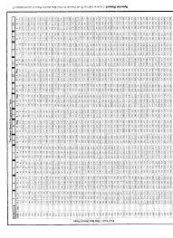 chart 1 rep max bench chart