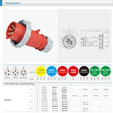 new generation series install type 3 phase 5 pin plug buy
