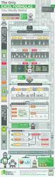 free access 2010 cheat sheet http www customguide com