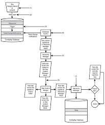 chapter 3 looking inside configuration manager network world