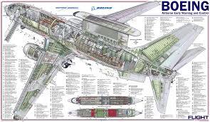 boeing 737 aew u0026c u2013 royal australian air force raaf royal