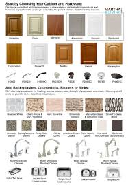 Replacing Kitchen Cabinet Doors by Replacement Kitchen Cabinet Doors And Drawer Fronts The Home
