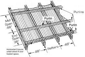 rafter spacing corrugated layout load sundance supply llc
