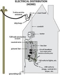 ao smith electric motor wiring diagram electrical pinterest