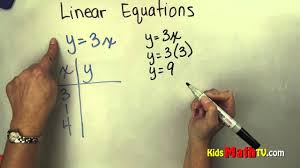 learn how to solve linear equations math video for 5th 6th u0026 7th