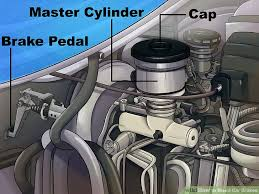 How To Bench Bleed Master Cylinder How To Bleed Car Brakes With Pictures Wikihow