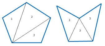 Interior Angles Of Polygon Convex Polygon Math Tutornext Com