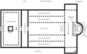 la basílica el origen de un credo arquitectura architecture