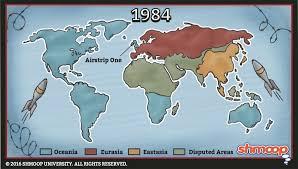 1984 summary