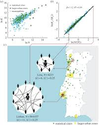 Map Scale Definition The Scaling Of Human Interactions With City Size Journal Of The