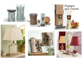 Home Decor Industry Home Decor Market A Must Overview Of The Current