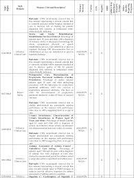 100 solution manual for corporate finance berk market