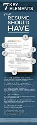 What To Name Your Resume To Stand Out 62 Best Making A Good Cv Images On Pinterest Resume Tips Resume