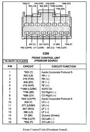 2002 ford ranger stereo wiring diagram throughout 2001 radio
