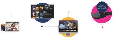 watch movies online stream sky films on demand