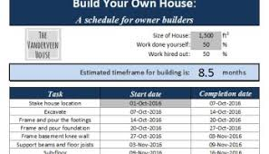 how to organize your finances when you build a house plus a free