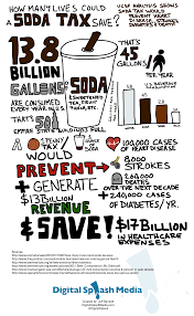 ucsf soda tax analysis sketchnote infographic digital splash media