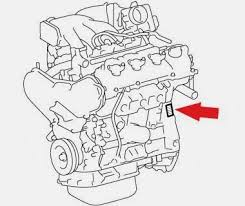 toyota camry vin decoder engine serial number location toyota engine serial number location