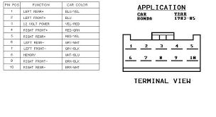 honda civic stereo wiring diagram wiring diagrams