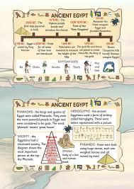 348 best ancient egypt images on pinterest ancient egypt