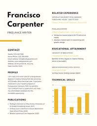 Funny Email Addresses On Resumes Simple Resume Templates Canva