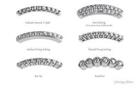 wedding band types diamonds settings rings and band types house