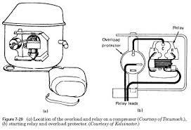 compressor hermetic horizontal rotary area qhc in hermetic wiring