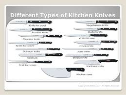 types of knives kitchen www pelle images image slidesharecdn co