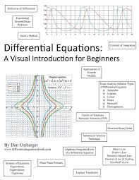 differential equations a visual introduction for beginners dan